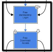 MaxLeverageSystem4 - Freemium Membership