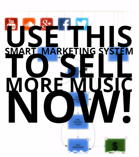 Smart Marketing Leverage System Thunbnail