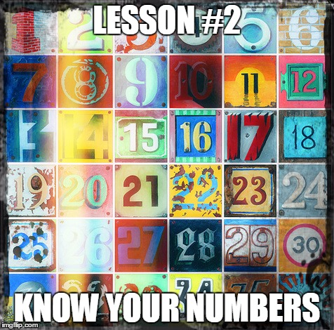 Know Your Numbers text